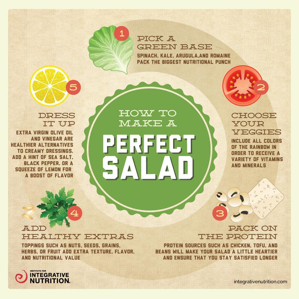 perfect_salad